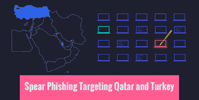 Spear-phishing campaign targeting Qatar and Turkey