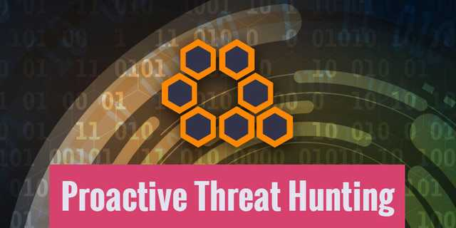 Proactive Threat Hunting with A.I.